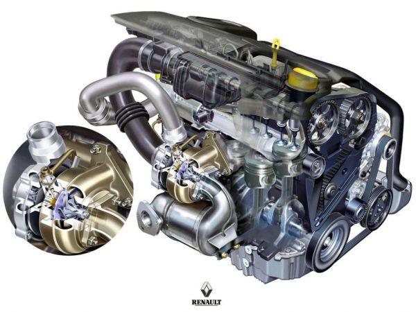 motor dacia 1.5 dci